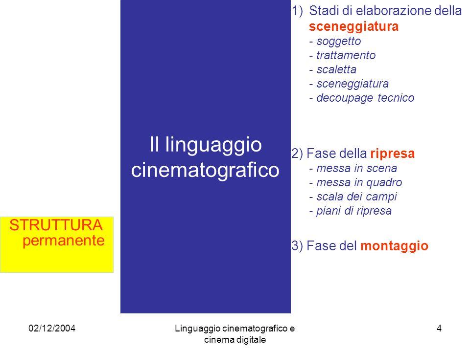 02/12/2004Linguaggio cinematografico e cinema digitale 4 Il linguaggio cinematografico STRUTTURA permanente 1)Stadi di elaborazione della sceneggiatur