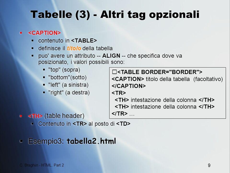 C.Braghin - HTML, Part 2 20 Esercizi (4) 5) Attraverso un motore di ricerca (ad es.