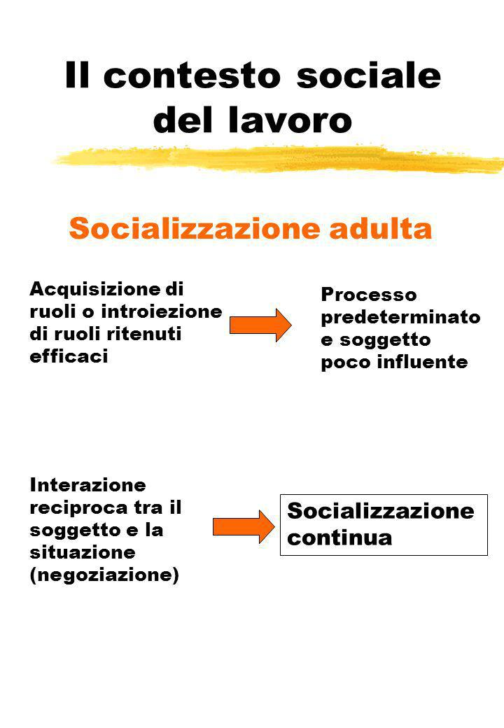 Il contesto sociale del lavoro Socializzazione adulta Acquisizione di ruoli o introiezione di ruoli ritenuti efficaci Processo predeterminato e soggetto poco influente Interazione reciproca tra il soggetto e la situazione (negoziazione) Socializzazione continua