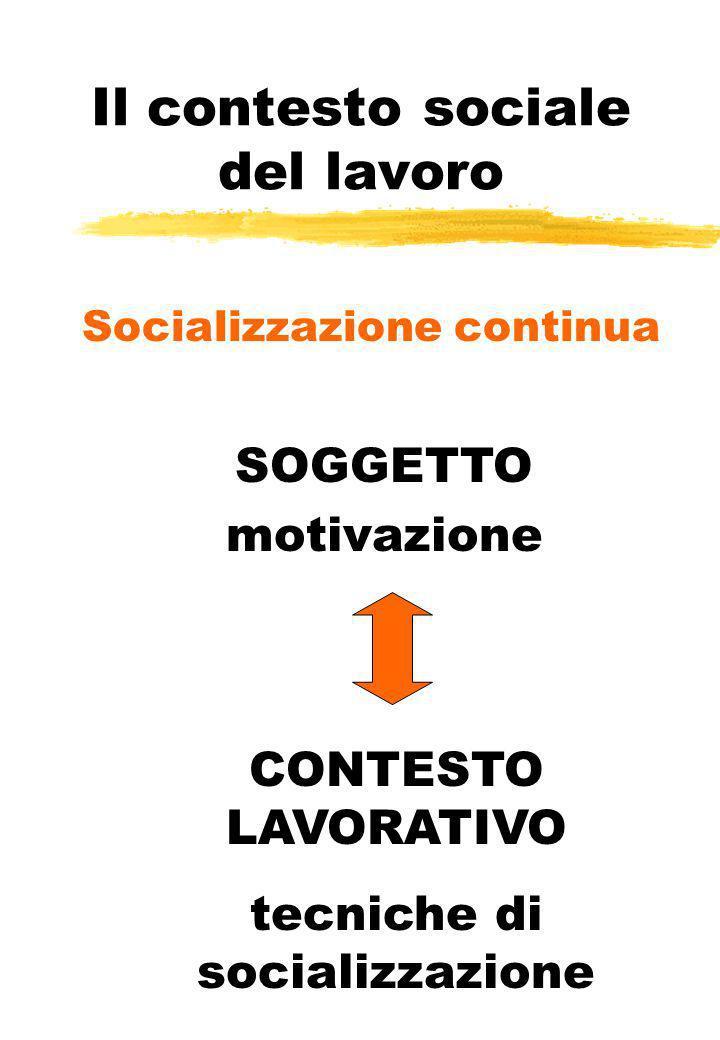 Il contesto sociale del lavoro Socializzazione continua SOGGETTO motivazione CONTESTO LAVORATIVO tecniche di socializzazione
