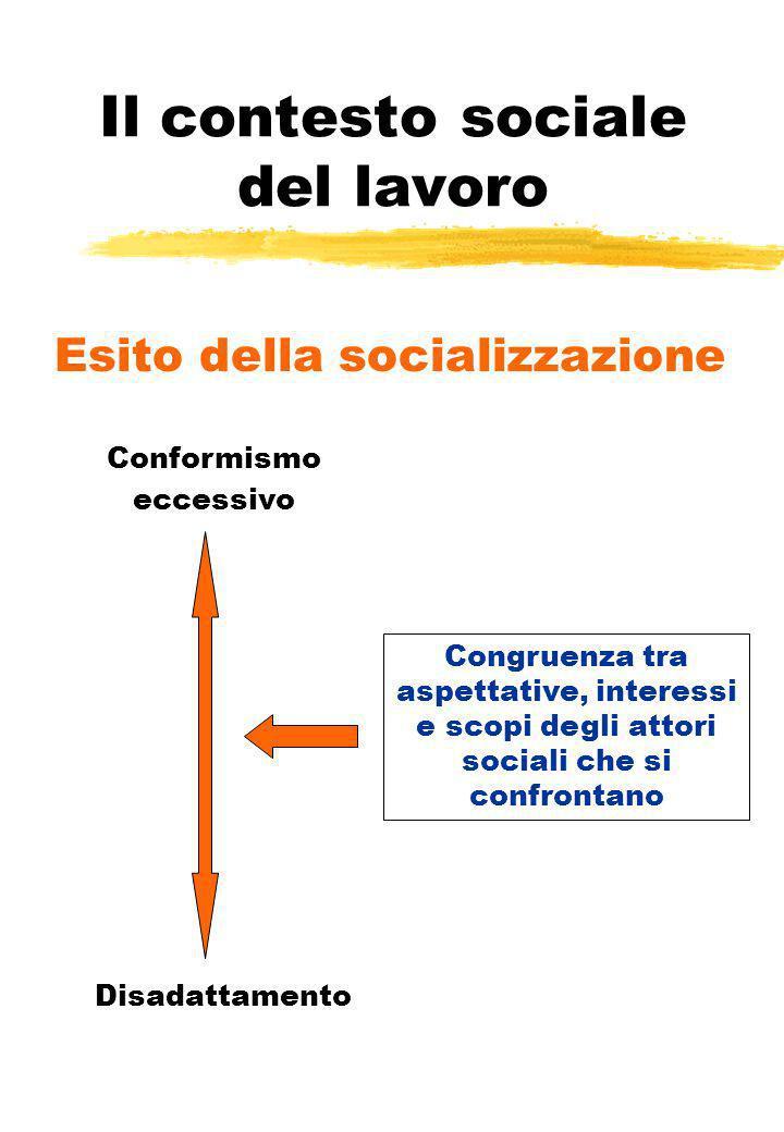 Il contesto sociale del lavoro Esito della socializzazione Conformismo eccessivo Disadattamento Congruenza tra aspettative, interessi e scopi degli attori sociali che si confrontano