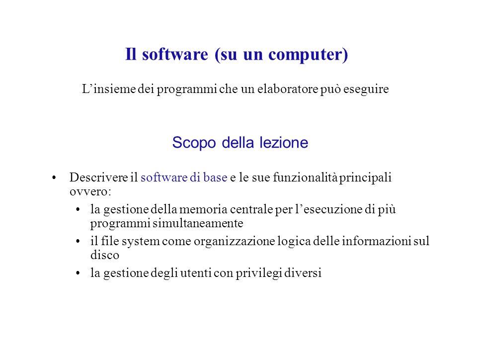 Dati dellapplicazione 1 Memoria centrale Disco fisso Sistema operativo Cè spazio .