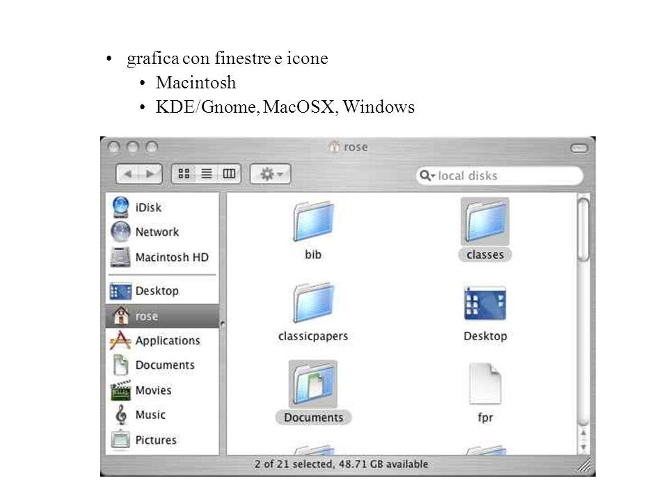 grafica con finestre e icone Macintosh KDE/Gnome, MacOSX, Windows