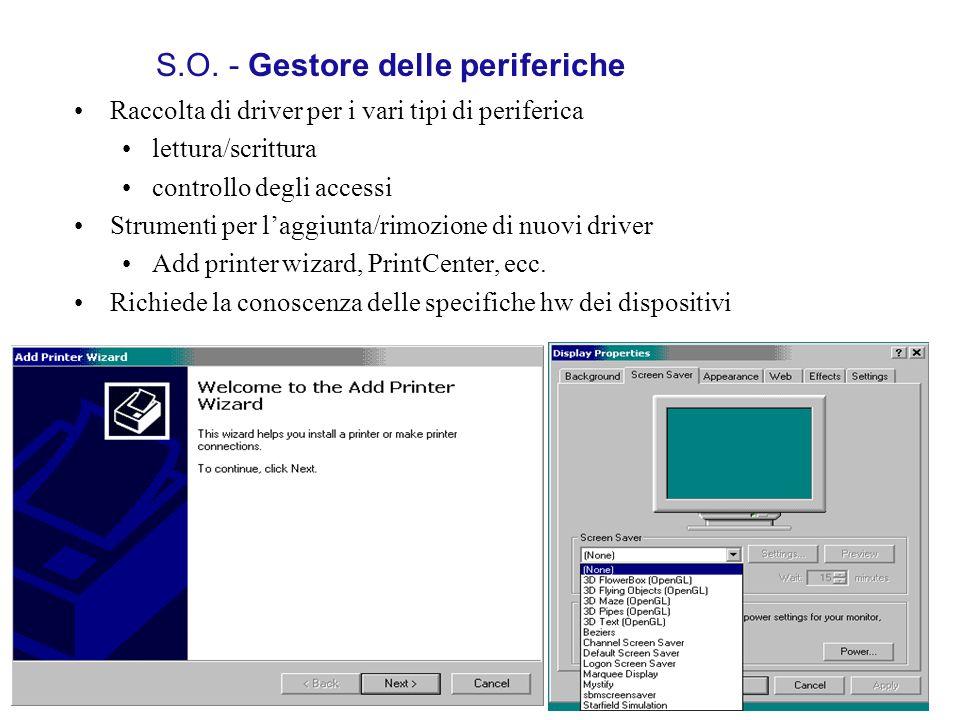 S.O. - Gestore delle periferiche Raccolta di driver per i vari tipi di periferica lettura/scrittura controllo degli accessi Strumenti per laggiunta/ri