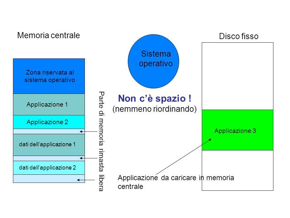 Applicazione 1 dati dellapplicazione 1 Applicazione 2 dati dellapplicazione 2 Memoria centrale Zona riservata al sistema operativo Parte di memoria ri