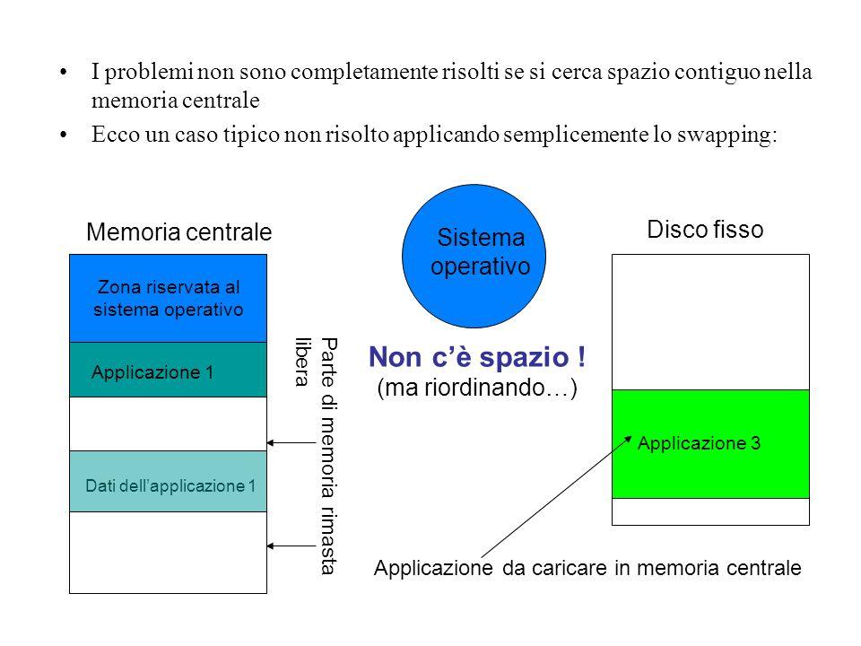 I problemi non sono completamente risolti se si cerca spazio contiguo nella memoria centrale Ecco un caso tipico non risolto applicando semplicemente
