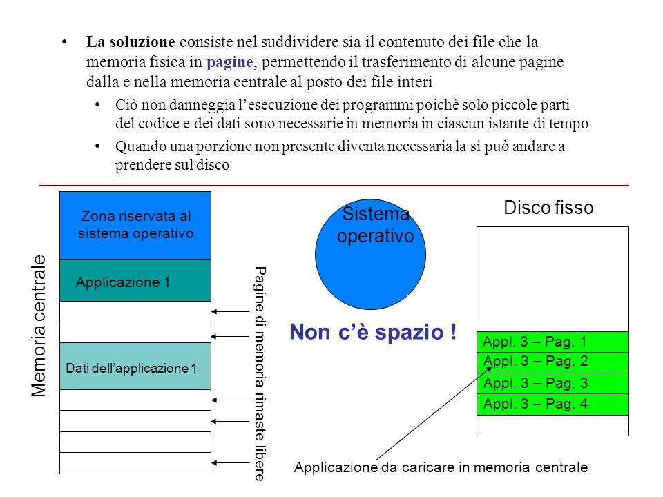 La soluzione consiste nel suddividere sia il contenuto dei file che la memoria fisica in pagine, permettendo il trasferimento di alcune pagine dalla e
