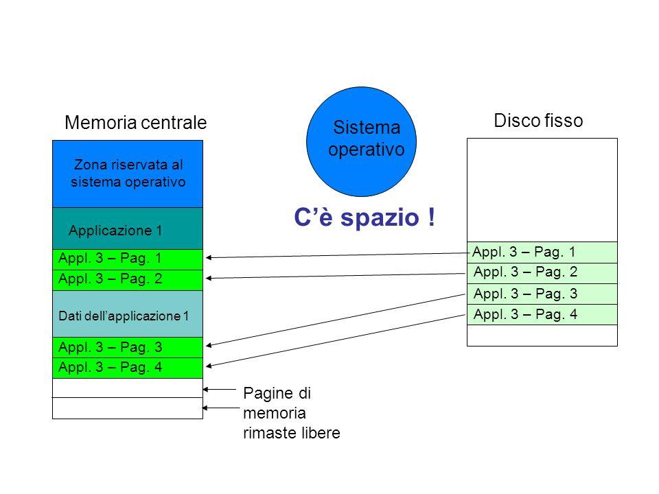 Dati dellapplicazione 1 Memoria centrale Disco fisso Sistema operativo Cè spazio ! Zona riservata al sistema operativo Applicazione 1 Appl. 3 – Pag. 1