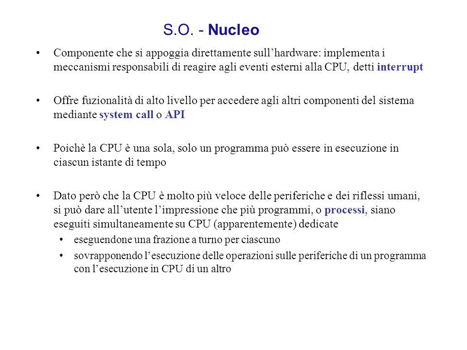 S.O. - Nucleo Componente che si appoggia direttamente sullhardware: implementa i meccanismi responsabili di reagire agli eventi esterni alla CPU, dett