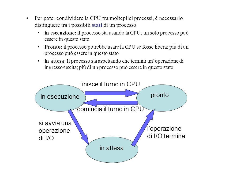 Per poter condividere la CPU tra molteplici processi, è necessario distinguere tra i possibili stati di un processo in esecuzione: il processo sta usa