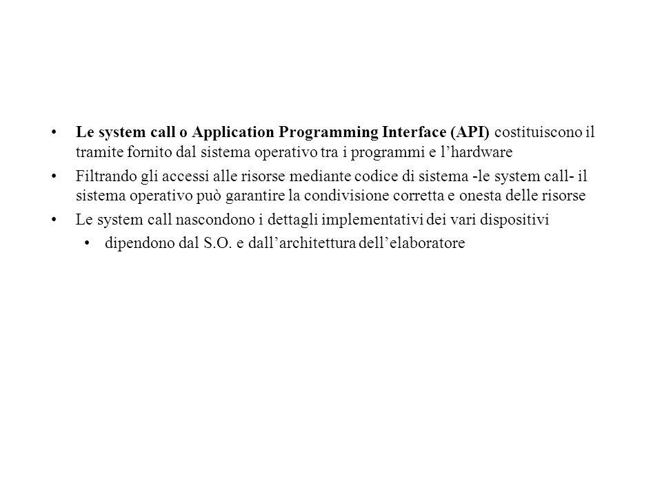 Le system call o Application Programming Interface (API) costituiscono il tramite fornito dal sistema operativo tra i programmi e lhardware Filtrando