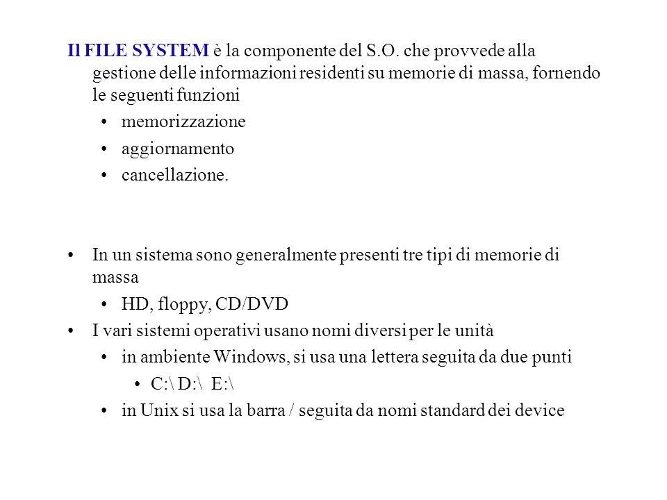 Il FILE SYSTEM è la componente del S.O. che provvede alla gestione delle informazioni residenti su memorie di massa, fornendo le seguenti funzioni mem