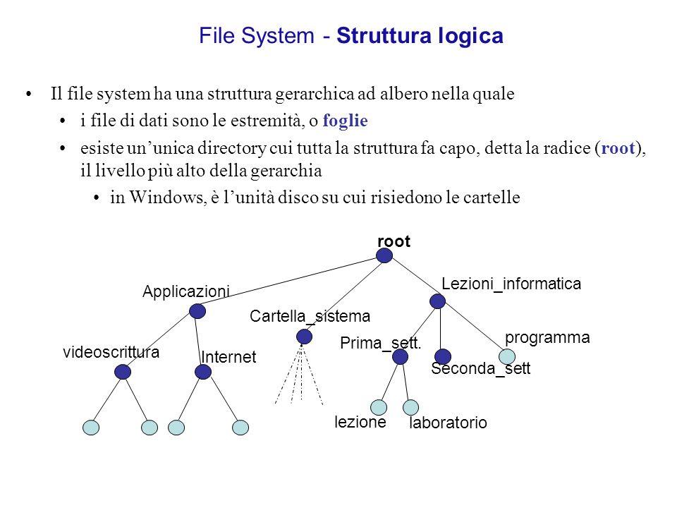 File System - Struttura logica Il file system ha una struttura gerarchica ad albero nella quale i file di dati sono le estremità, o foglie esiste unun