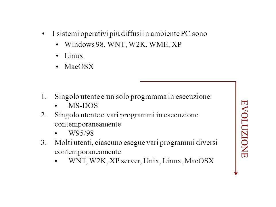 I sistemi operativi più diffusi in ambiente PC sono Windows 98, WNT, W2K, WME, XP Linux MacOSX 1.Singolo utente e un solo programma in esecuzione: MS-