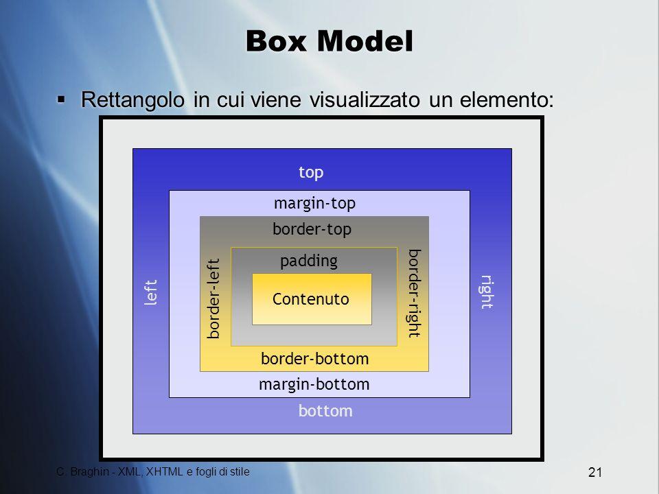 C. Braghin - XML, XHTML e fogli di stile 21 Box Model Rettangolo in cui viene visualizzato un elemento: Contenuto padding border-top border-bottom bor