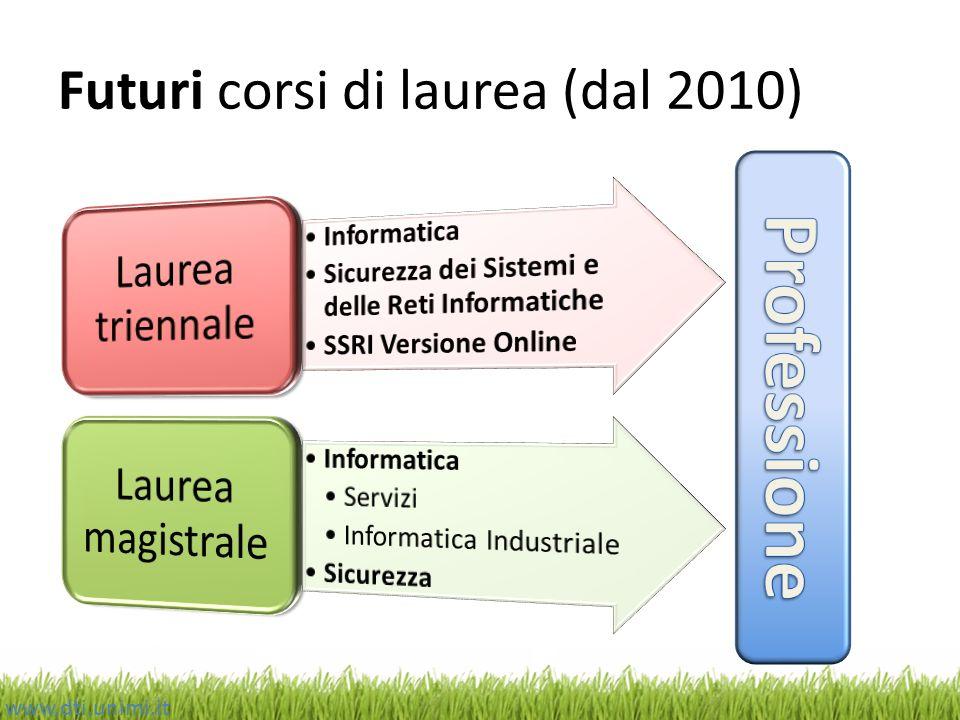 Futuri corsi di laurea (dal 2010) www.dti.unimi.it
