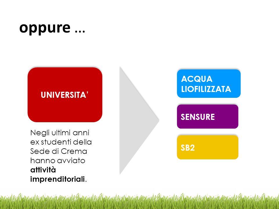 UNIVERSITA SB2 ACQUA LIOFILIZZATA ACQUA LIOFILIZZATA SENSURE Negli ultimi anni ex studenti della Sede di Crema hanno avviato attività imprenditoriali.