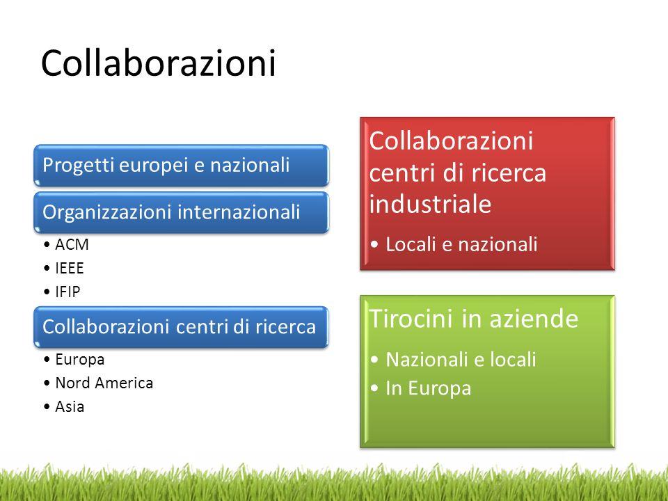 Collaborazioni Progetti europei e nazionaliOrganizzazioni internazionali ACM IEEE IFIP Collaborazioni centri di ricerca Europa Nord America Asia Colla