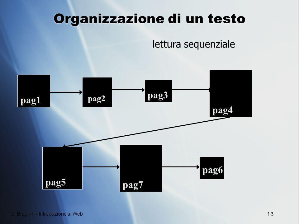 C. Braghin - Introduzione al Web 13 lettura sequenziale pag1 pag2 pag3 pag4pag7 pag5 pag6 Organizzazione di un testo