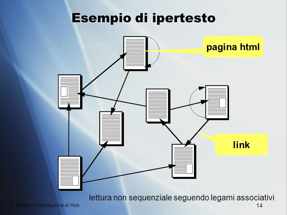 C. Braghin - Introduzione al Web 14 Esempio di ipertesto pagina html link lettura non sequenziale seguendo legami associativi
