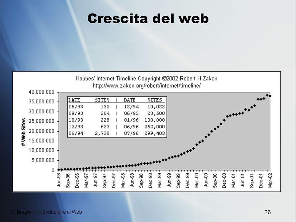 C. Braghin - Introduzione al Web 26 Crescita del web