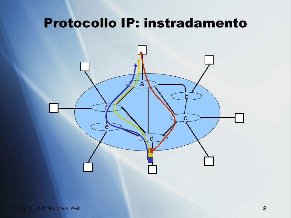C. Braghin - Introduzione al Web 8 Protocollo IP: instradamento a b c d e f