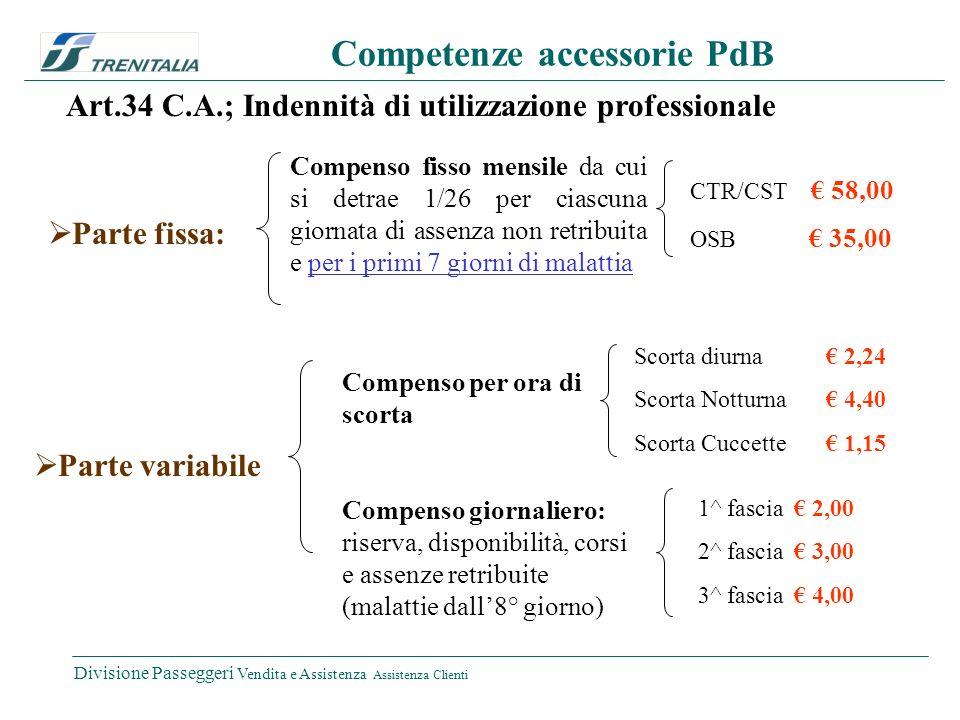 Divisione Passeggeri Vendita e Assistenza Assistenza Clienti Competenze accessorie PdB Art.34 C.A.; Indennità di utilizzazione professionale Parte var