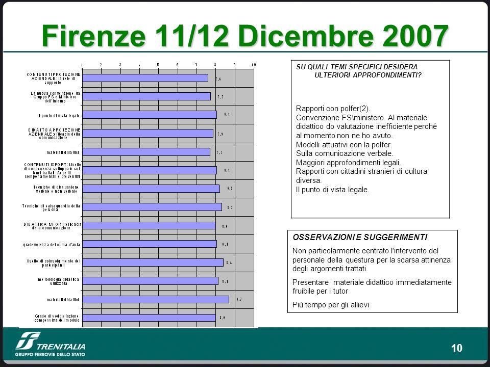 10 Firenze 11/12 Dicembre 2007 SU QUALI TEMI SPECIFICI DESIDERA ULTERIORI APPROFONDIMENTI.