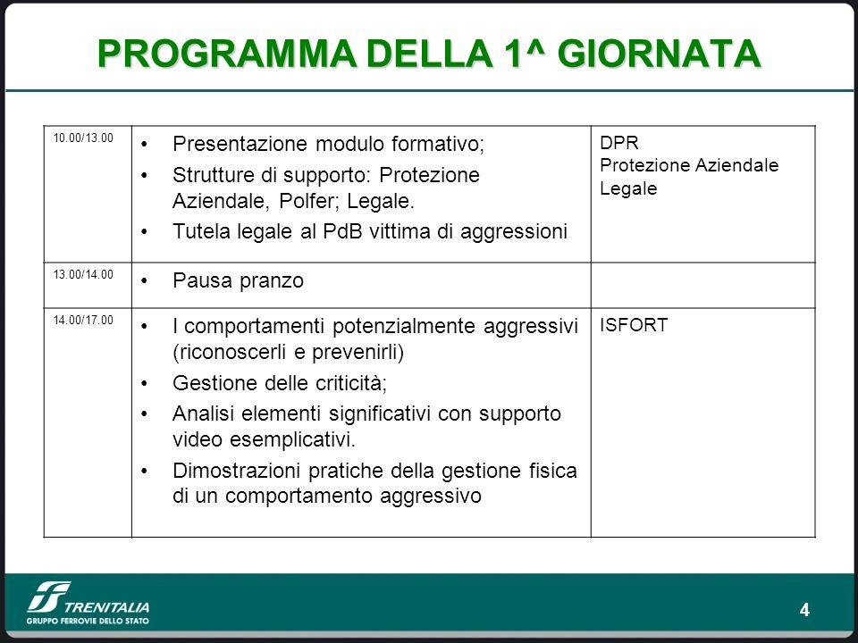 4 PROGRAMMA DELLA 1^ GIORNATA 10.00/13.00 Presentazione modulo formativo; Strutture di supporto: Protezione Aziendale, Polfer; Legale.