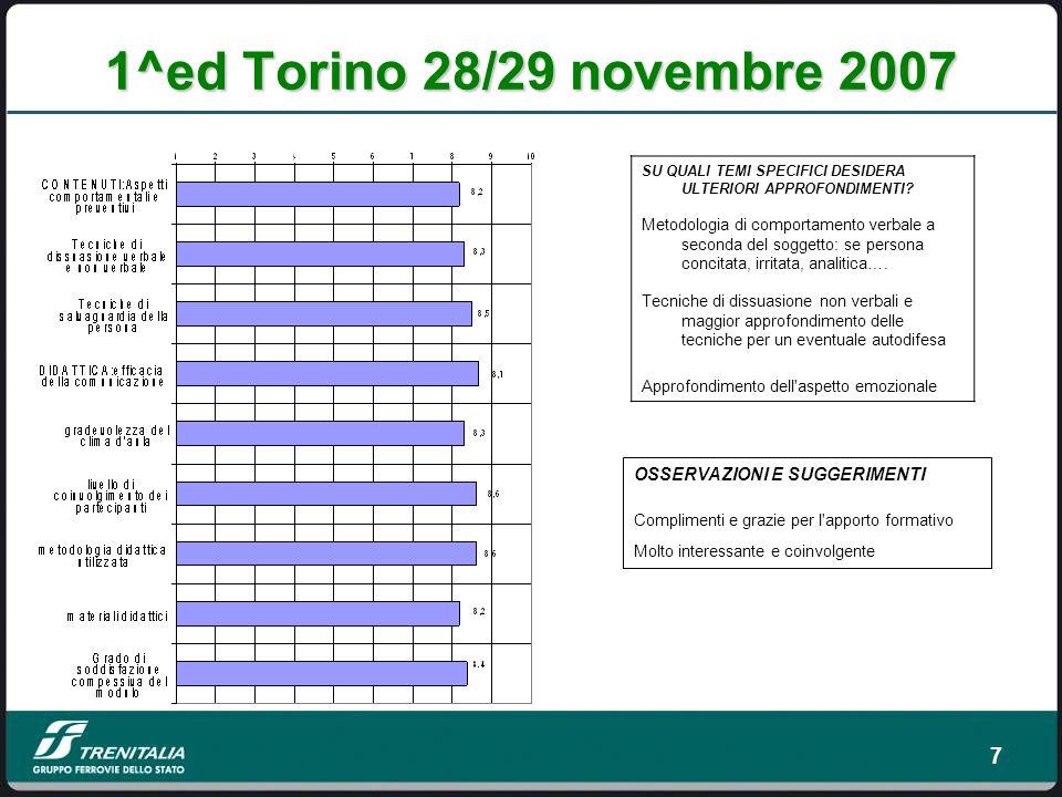 7 1^ed Torino 28/29 novembre 2007 SU QUALI TEMI SPECIFICI DESIDERA ULTERIORI APPROFONDIMENTI.