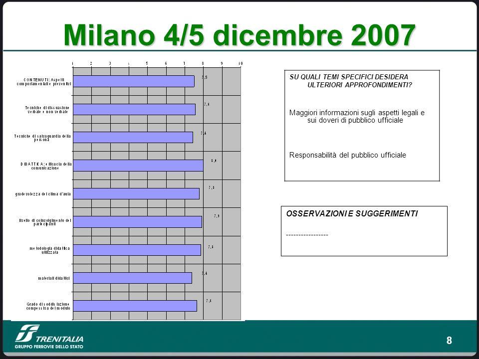 8 Milano 4/5 dicembre 2007 SU QUALI TEMI SPECIFICI DESIDERA ULTERIORI APPROFONDIMENTI.
