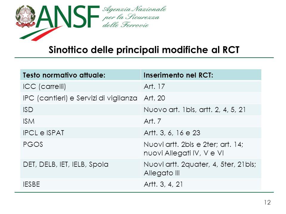12 Sinottico delle principali modifiche al RCT Testo normativo attuale:Inserimento nel RCT: ICC (carrelli)Art. 17 IPC (cantieri) e Servizi di vigilanz
