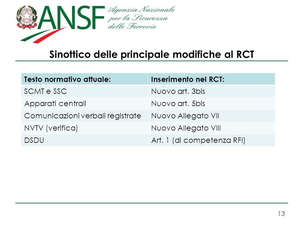 13 Sinottico delle principale modifiche al RCT Testo normativo attuale:Inserimento nel RCT: SCMT e SSCNuovo art. 3bis Apparati centraliNuovo art. 5bis