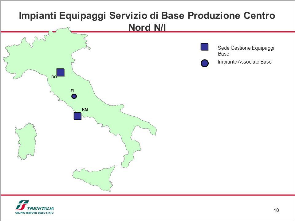 10 RM BO FI Impianto Associato Base Sede Gestione Equipaggi Base Impianti Equipaggi Servizio di Base Produzione Centro Nord N/I