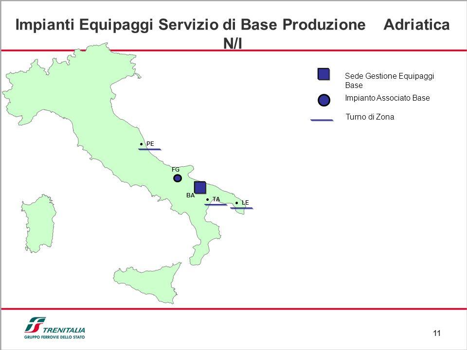 11 BA FG TA LE PE Impianto Associato Base Sede Gestione Equipaggi Base Turno di Zona Impianti Equipaggi Servizio di Base Produzione Adriatica N/I