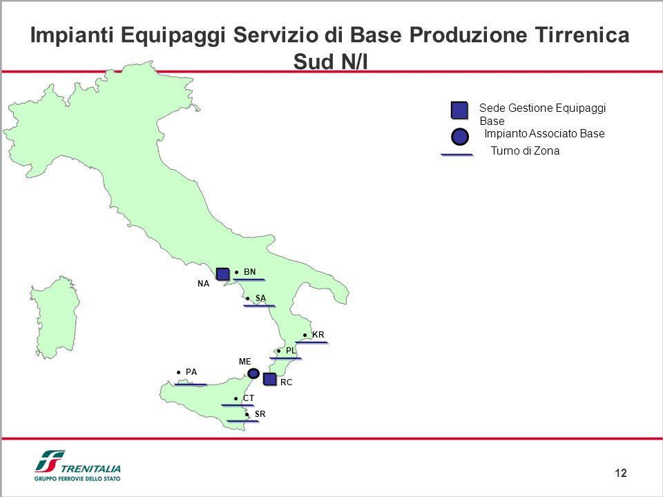12 RC NA SA PL KR BN Impianto Associato Base Sede Gestione Equipaggi Base Turno di Zona Impianti Equipaggi Servizio di Base Produzione Tirrenica Sud N