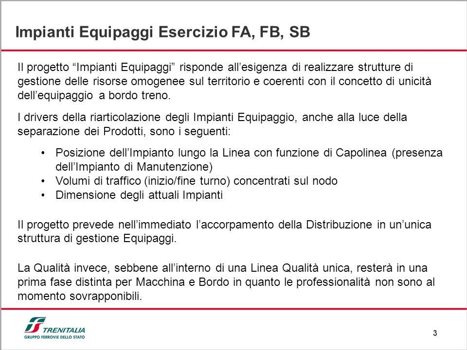 3 Impianti Equipaggi Esercizio FA, FB, SB Il progetto Impianti Equipaggi risponde allesigenza di realizzare strutture di gestione delle risorse omogen