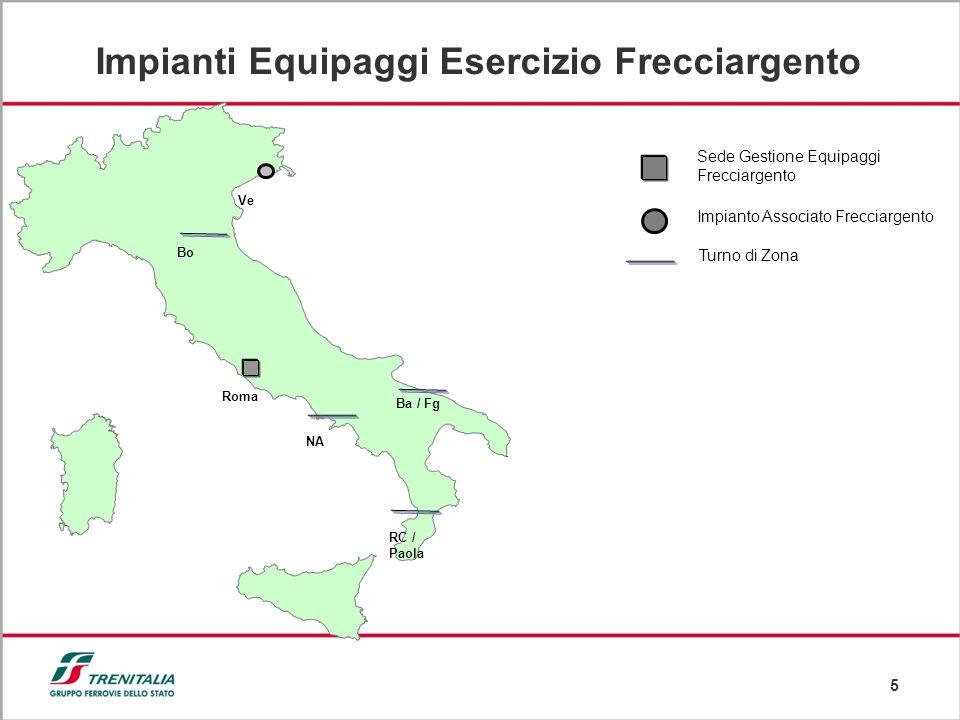 5 Impianti Equipaggi Esercizio Frecciargento Impianto Associato Frecciargento Sede Gestione Equipaggi Frecciargento Turno di Zona Roma Ve Ba / Fg RC /