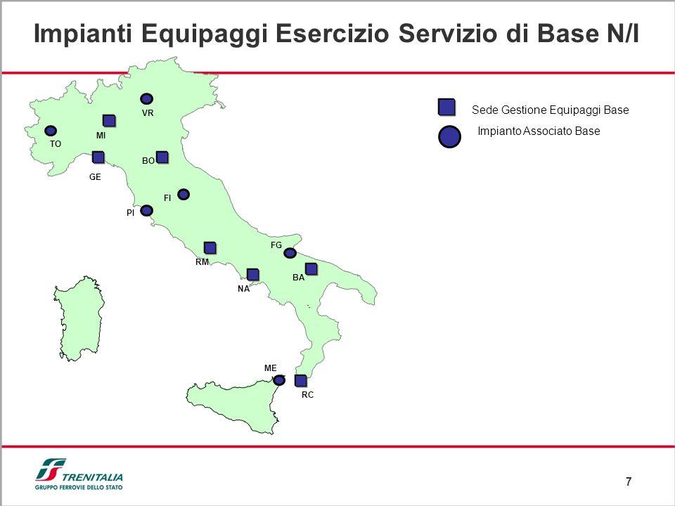 7 Impianti Equipaggi Esercizio Servizio di Base N/I RM BA FG Sede Gestione Equipaggi Base GE RC TO BO FI MI PI Impianto Associato Base VR NA ME