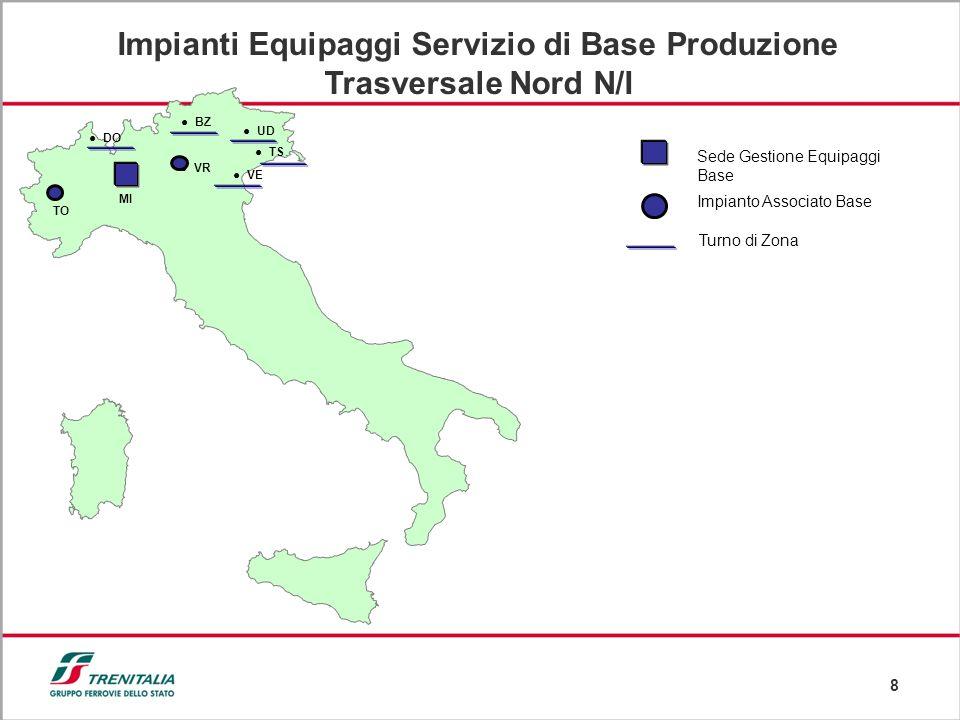 8 Impianti Equipaggi Servizio di Base Produzione Trasversale Nord N/I TO MI DO BZ VR Impianto Associato Base Sede Gestione Equipaggi Base Turno di Zon