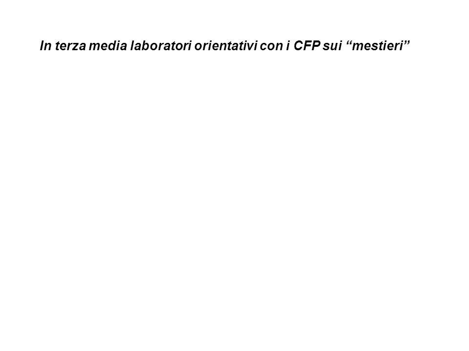 In terza media laboratori orientativi con i CFP sui mestieri
