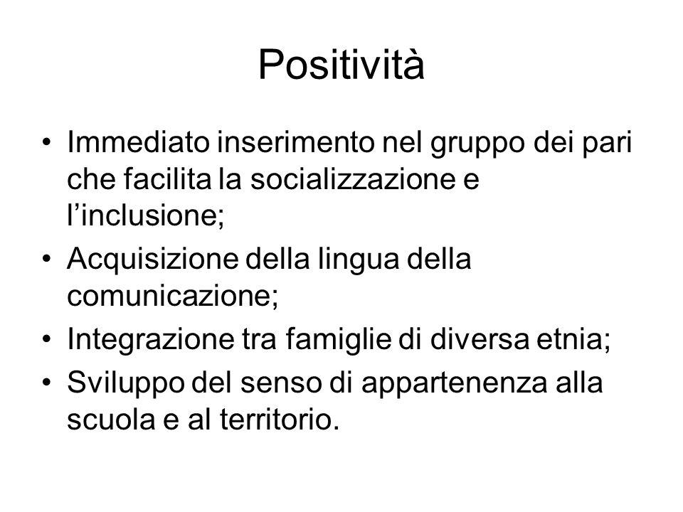 Positività Immediato inserimento nel gruppo dei pari che facilita la socializzazione e linclusione; Acquisizione della lingua della comunicazione; Int
