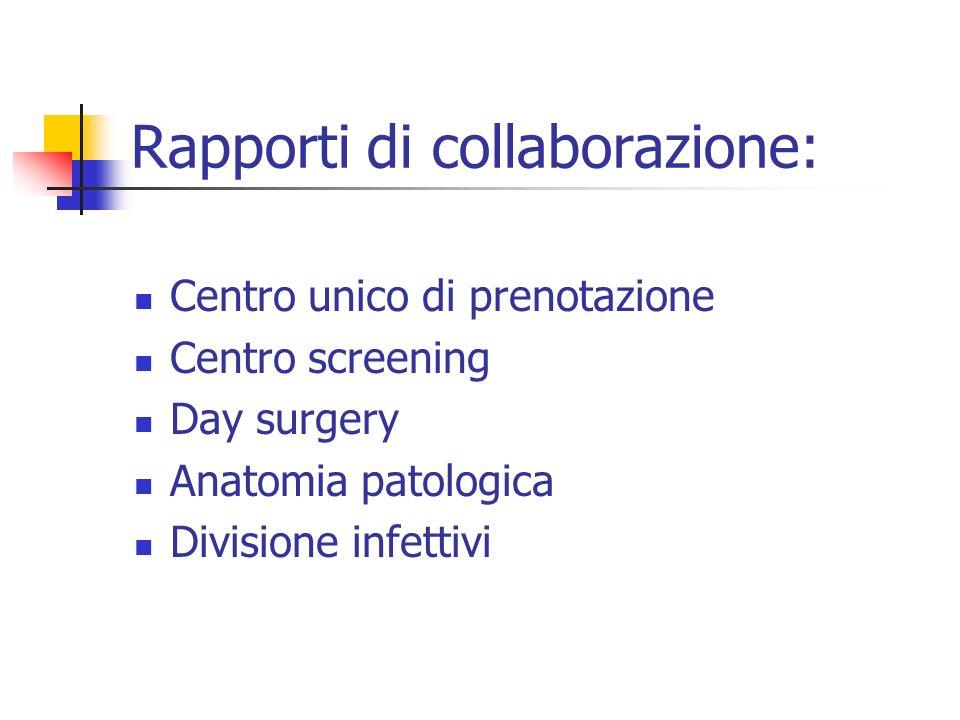 Rapporti di collaborazione: Centro unico di prenotazione Centro screening Day surgery Anatomia patologica Divisione infettivi