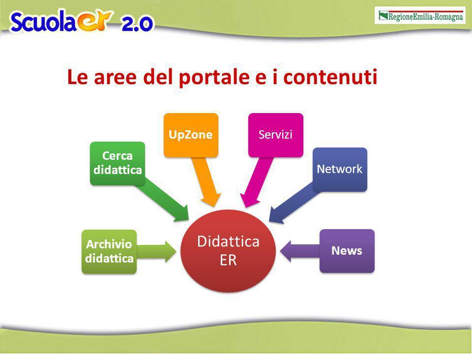 Didattica ER Archivio didattica Cerca didattica UpZoneServiziNetworkNews Le aree del portale e i contenuti