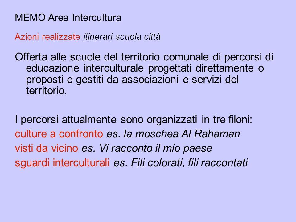 MEMO Area Intercultura Azioni realizzate itinerari scuola città Offerta alle scuole del territorio comunale di percorsi di educazione interculturale p