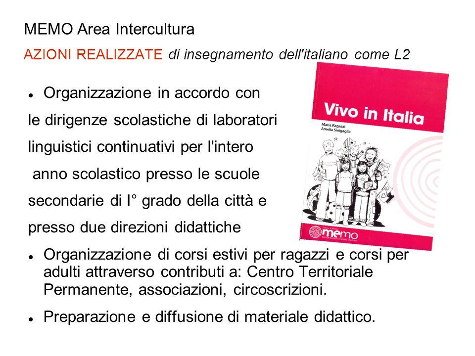MEMO Area Intercultura AZIONI REALIZZATE di insegnamento dell'italiano come L2 Organizzazione in accordo con le dirigenze scolastiche di laboratori li