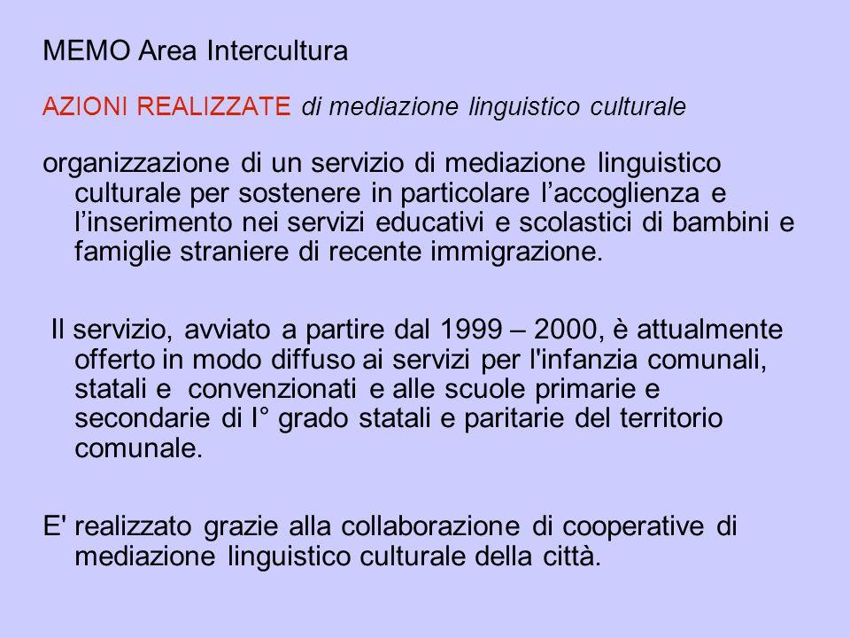 MEMO Area Intercultura AZIONI REALIZZATE di mediazione linguistico culturale organizzazione di un servizio di mediazione linguistico culturale per sos