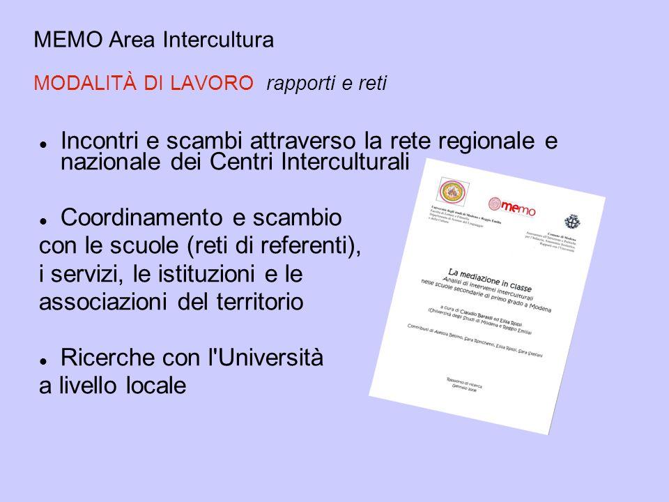 MEMO Area Intercultura MODALITÀ DI LAVORO rapporti e reti Incontri e scambi attraverso la rete regionale e nazionale dei Centri Interculturali Coordin