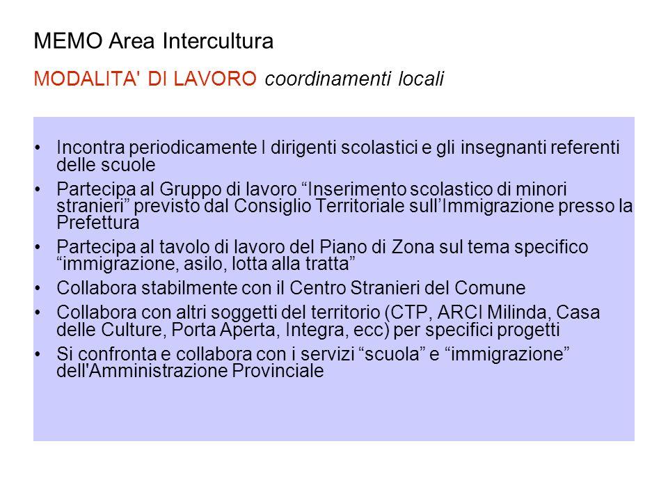 MEMO Area Intercultura MODALITA' DI LAVORO coordinamenti locali Incontra periodicamente I dirigenti scolastici e gli insegnanti referenti delle scuole