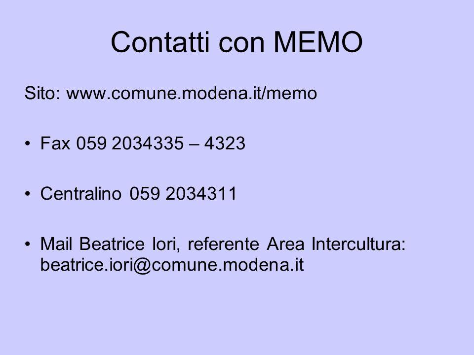Contatti con MEMO Sito: www.comune.modena.it/memo Fax 059 2034335 – 4323 Centralino 059 2034311 Mail Beatrice Iori, referente Area Intercultura: beatr